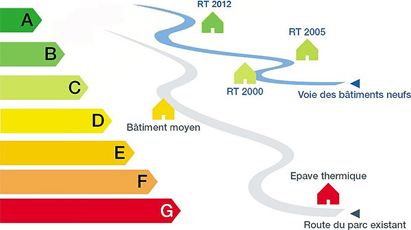 Route RT2012